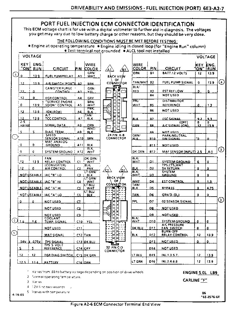 Ecm 1987 Camaro Wiring Diagram Free For You 1989 Chevrolet Iroc Z Fuse Box Images Gallery