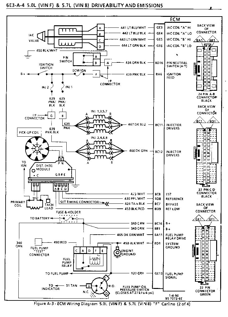 92 7730v8tpi 2 need ecm pinouts third generation f body message boards Camaro Wiring Schematic at soozxer.org